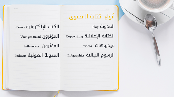 أنواع كتابة المحتوى-التسويق-بالمحتوى