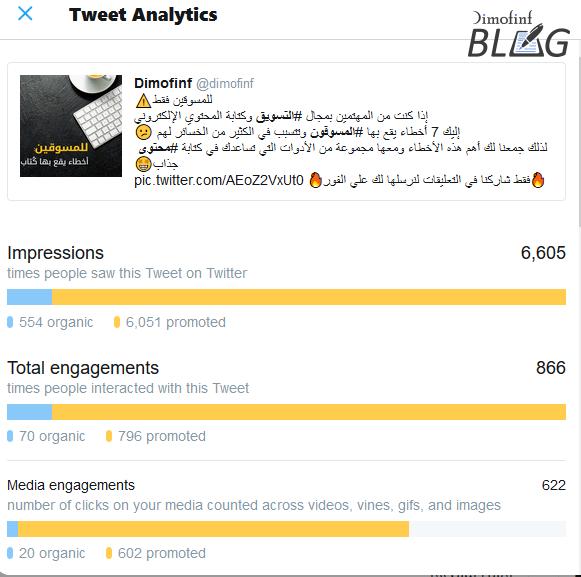 إعلانات-تويتر-الممولة