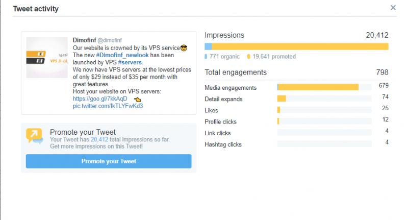 إعلانات تويتر 3 - ديموفنف