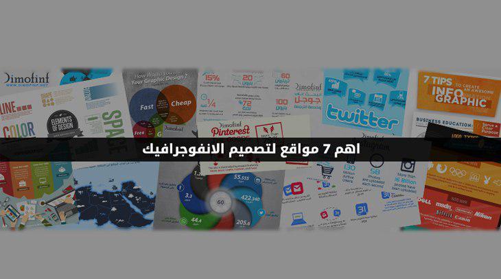 مواقع-تصميم-الانفوجرافيك